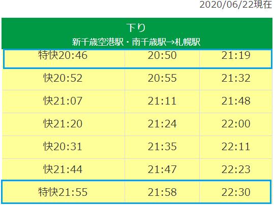 札幌と南新千歳駅・新千歳空港駅の時刻表_002