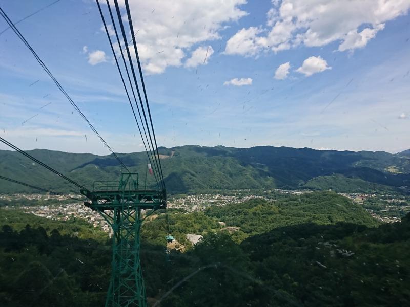 宝登山ロープウェイ